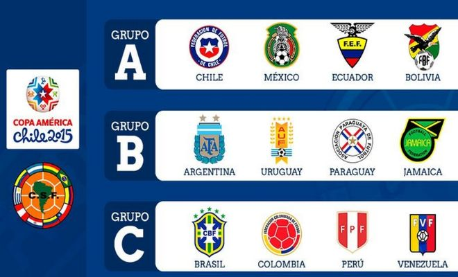 Groups at the Copa America 2015: