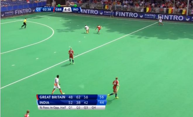 End of Q3. India 0-5 Great Britain.