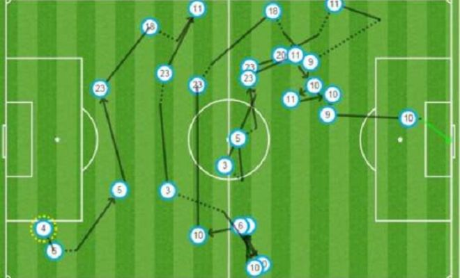 But, the highlight of the match was Messi's goal to make the scoreline 2-0 in a move that involved 27 passes.