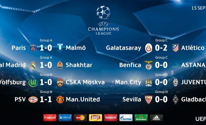 HT: PSG 1-0 Malmo; RM 1-0 Shakhtar; PSV 1-1 MUFC; W'burg 1-0 CSKA; Benfica 0-0 Astana; Gala 0-2 ATM; City 0-0 Juve; Sevilla 0-0 Gladbach