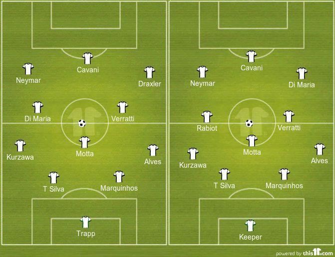 Psg Current Squad Formation