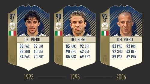 Del Piero in FIFA 18
