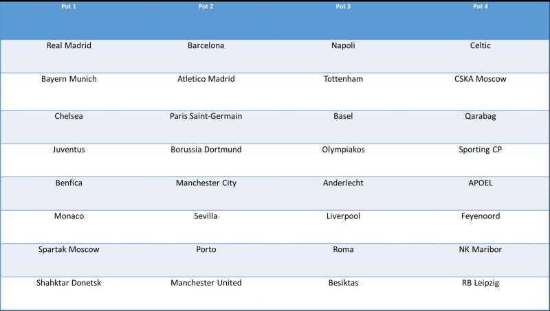 Champions League Fixtures Photos Superepus News - Uefa champions league fixtures table