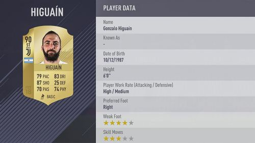 Higuain's FIFA 18 card
