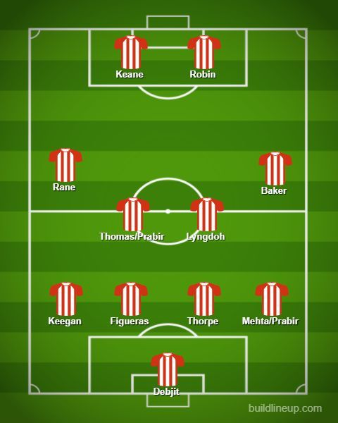 ATK's probable lineup next season