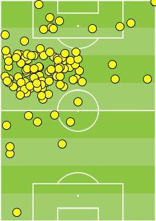 Neymar touchmap v Metz