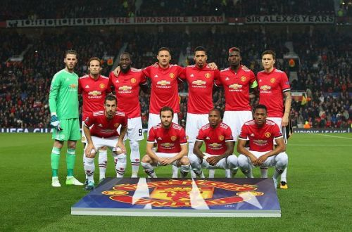 Do United have the best squad among all the English sides in the Champions League?