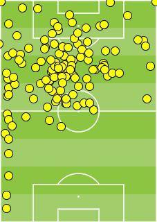 Neymar touchmap (Guingamp v PSG, August 13)