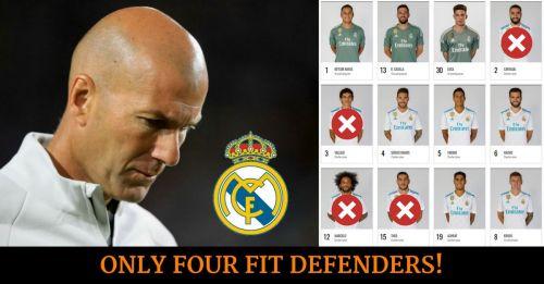 Real Madrid defenders January