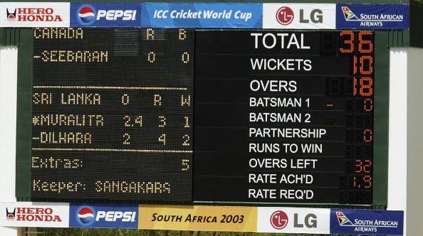 Canada against Srilanka, World Cup 2003
