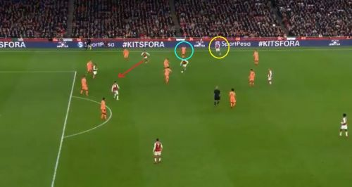 Alex Iwobi dribbled inside to make space for Bellerin (circled yellow) to run onto while Mane (circled blue) had an eye on him