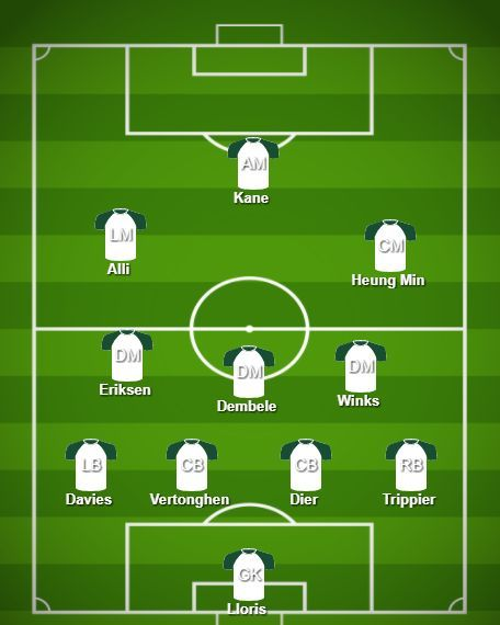 Spurs probable XI