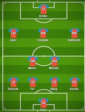 Jamshedpur FC Probable Starting XI