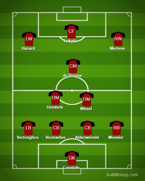 belgium football team starting 11