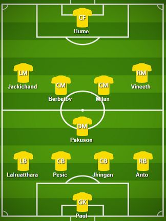 Kerala Blasters FC Probable Starting XI