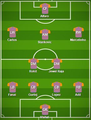FC Pune City Probable Starting XI