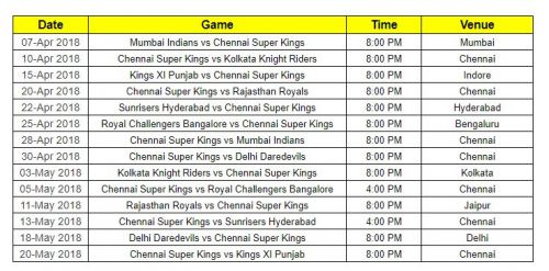 Ipl 2019 time table