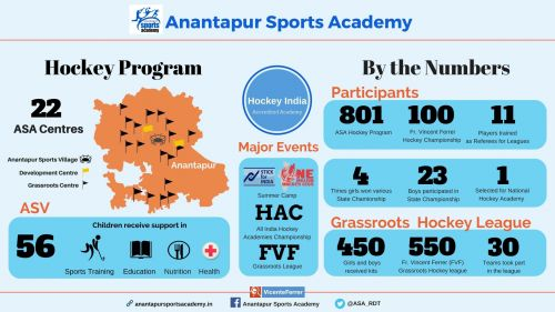 ASA Hockey Program 2017-18.