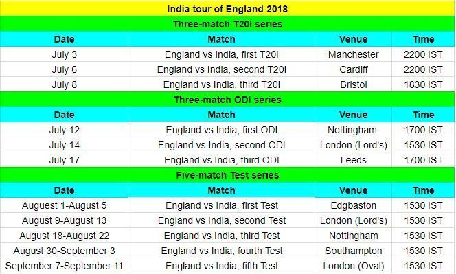 Indian Cricket Team Schedule Dates Venue Details And Time