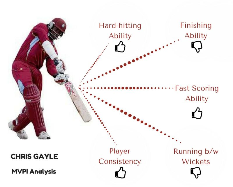 When it comes to IPL, Analytics is the next big thing in