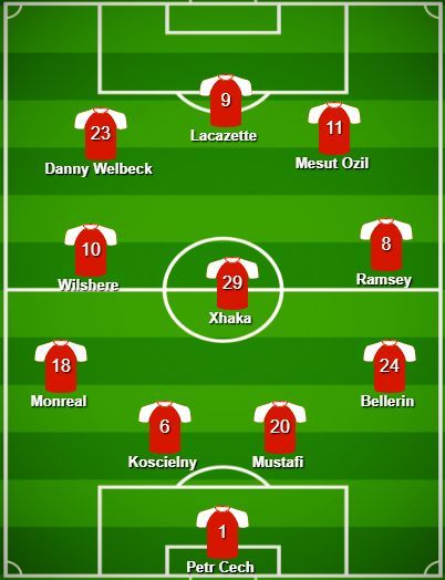 Expected Line-up