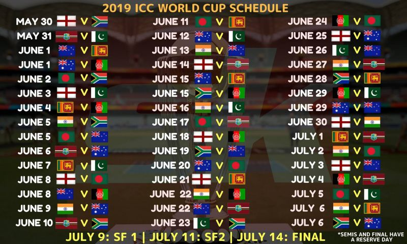 Cricket World Cup 2019 Calendar World Cup 2019 Schedule and Time Table with Schedule Pic   Sportskeeda