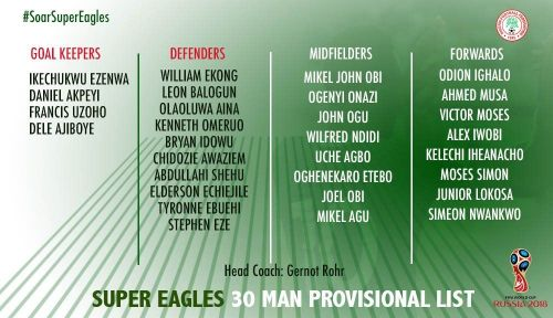 The Super Eagles will be looking to make a splash in Russia