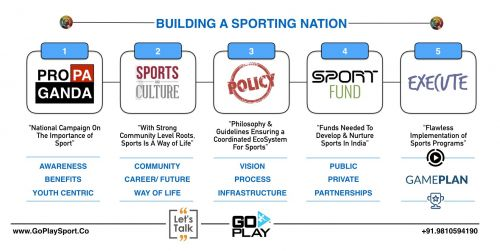 FIVE KEYS - BUILDING INDIA INTO A SPORTING NATION