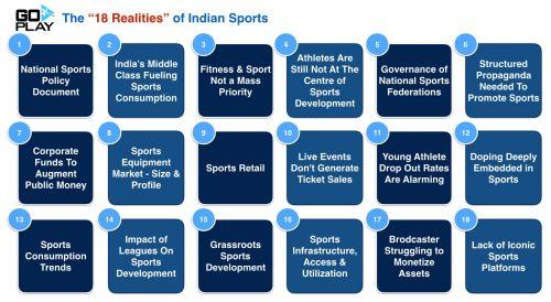 18 REALITIES OF INDIAN SPORT