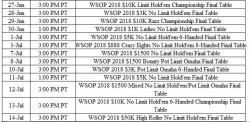 Poker Events Schedule 2018