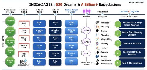 620 Dreams and a billion-plus aspirations