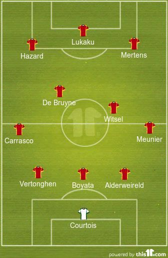 Belgium predicted XI