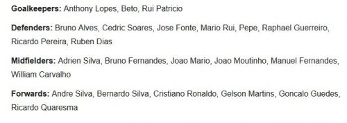 Portugal's squad for the World Cup