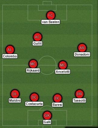 AC Milan under Arrigo Sacchi 1988-90