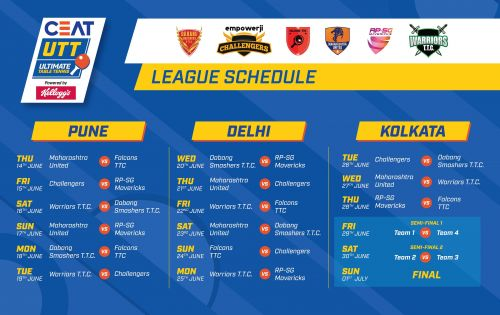 Here is the full fixture