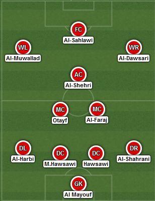 Expected starting XI - Saudi Arabia