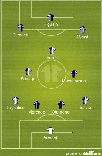 Argentina Predicted XI
