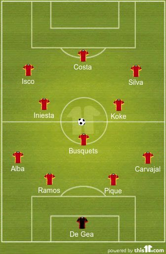 Spain XI World Cup 2018