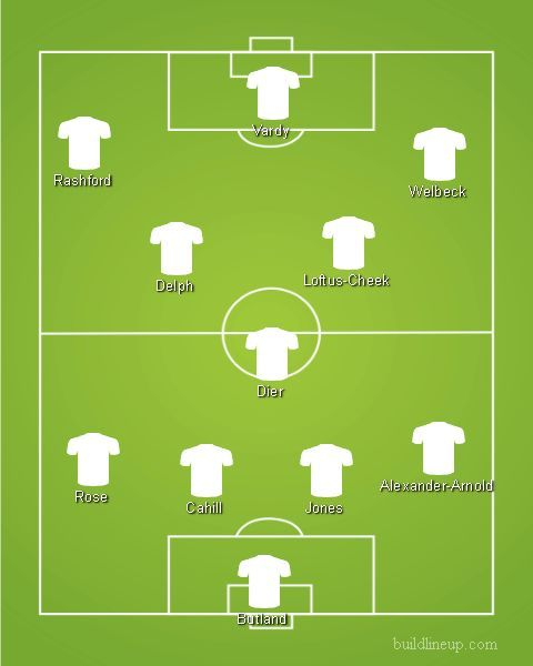 England can field a good second XI as well