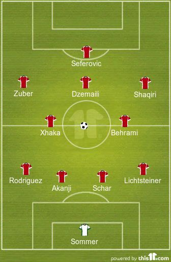 Switzerland lineup vs Serbia World Cup 2018