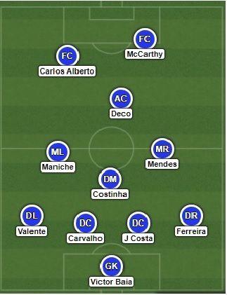 Porto under Jose Mourinho 2003-04