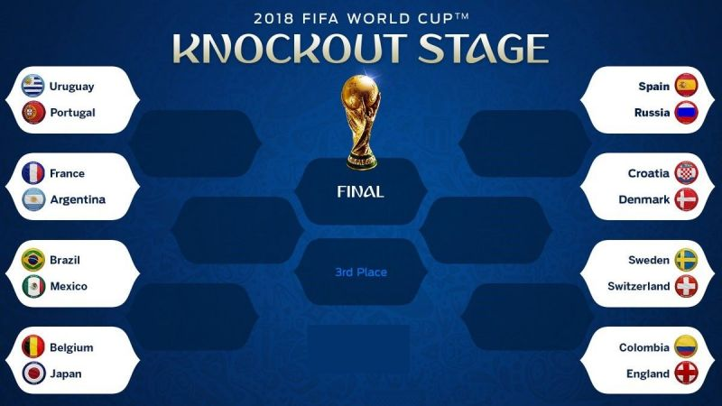 Image result for world cup round of 16 full list 2018