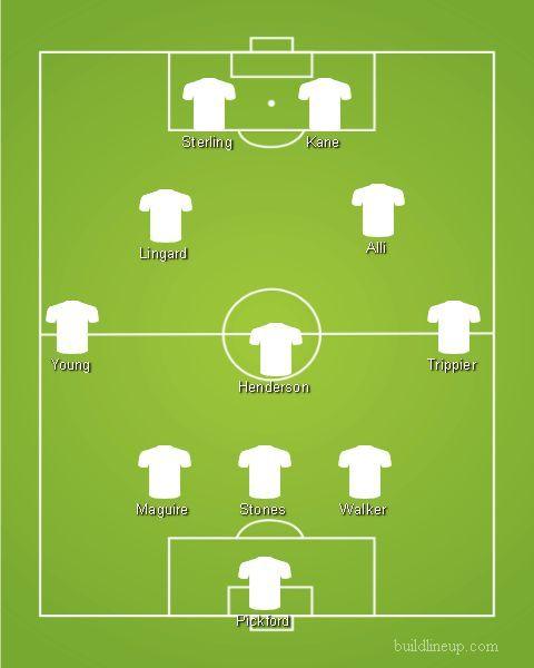 England's first-choice XI is a balanced one