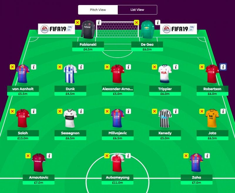 Fantasy Football - the bargain squad