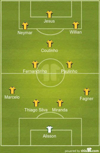 Brazil Predicted XI