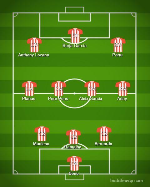 Girona FC Predicted XI