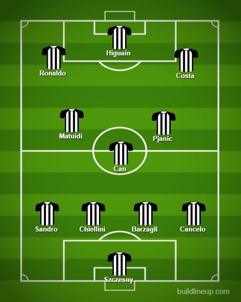 ronaldo to juventus 3 different ways juventus could line up with
