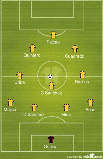 Colombia XI vs England World Cup 2018