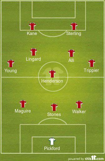 England Predicted XI