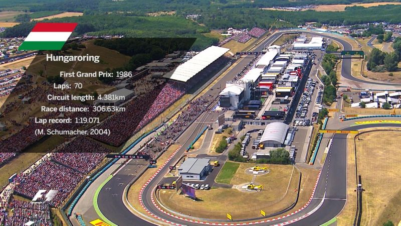 F1 Hungarian Grand Prix 2018 - Where to watch? Online Live stream